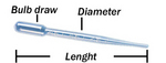 Transfer Pipets